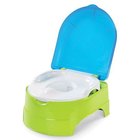 Горшок-подножка Summer Infant 2 в 1 My Fun Potty Салатово-голубой