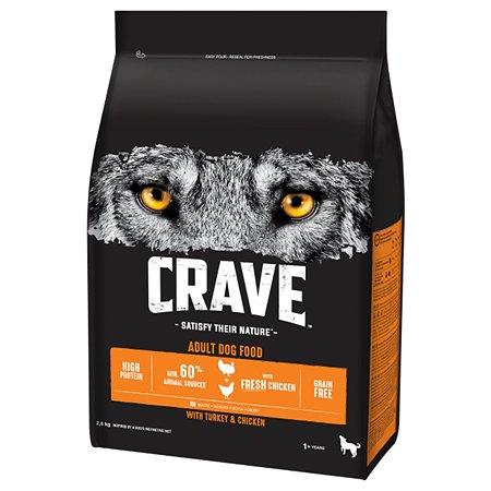 Корм для собак Crave курица-индейка 2.8кг