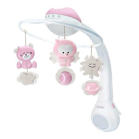 Мобиль-проектор B kids 3в1 музыкальный Розовый 4914