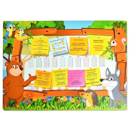 Накладка на стол Silwerhof Таблица умножения 478023