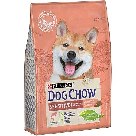 Корм для собак Dog Chow Sensitiv лосось и рис 2.5кг