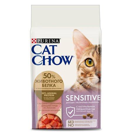 Корм сухой для кошек Cat Chow 1.5кг с лососем при чувствительной пищеварительной системе