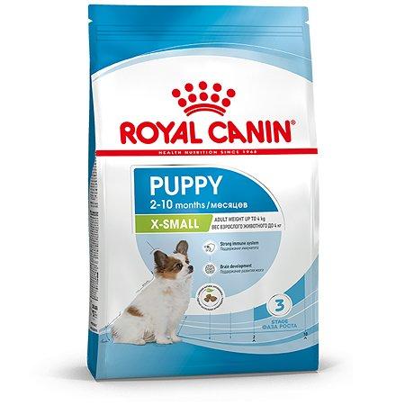 Корм для щенков ROYAL CANIN Junior миниатюрных пород 1.5кг