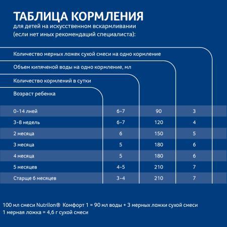 батуты для детей купить казахстан фото